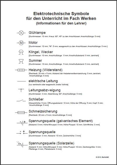 Erfreut Gleichstrom Elektrische Symbole Zeitgenössisch - Elektrische ...